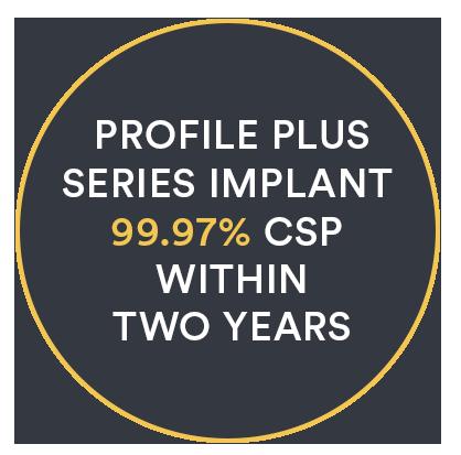 Stat-ProfilePlus2021.png